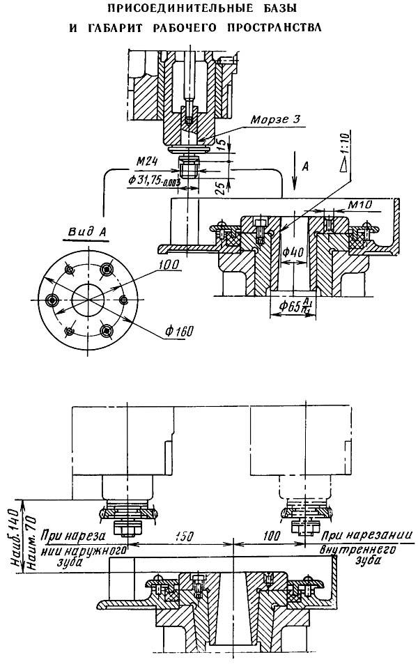 5В12 Габаритные размеры рабочего пространства зубодолбежного полуавтомата
