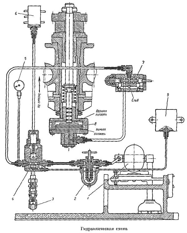 5В12 Гидравлическая схема зубодолбежного станка