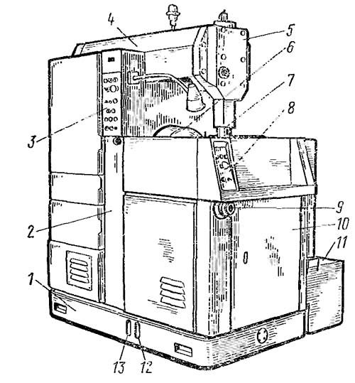 5В312 Расположение составных частей зубофрезерного полуавтомата 5В312