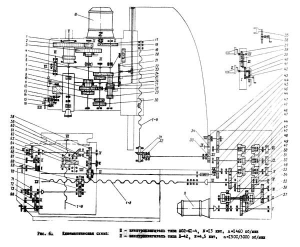 654 Кинематическая схема фрезерного станка 654
