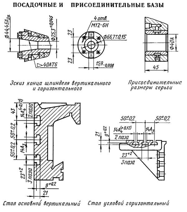 Посадочные и присоединительные базы фрезерного станка 6720В