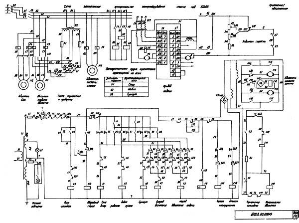 Схема электрическая фрезерного станка 6720В