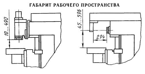 Габаритные размеры рабочего пространства фрезерного станка 67К25ПФ2