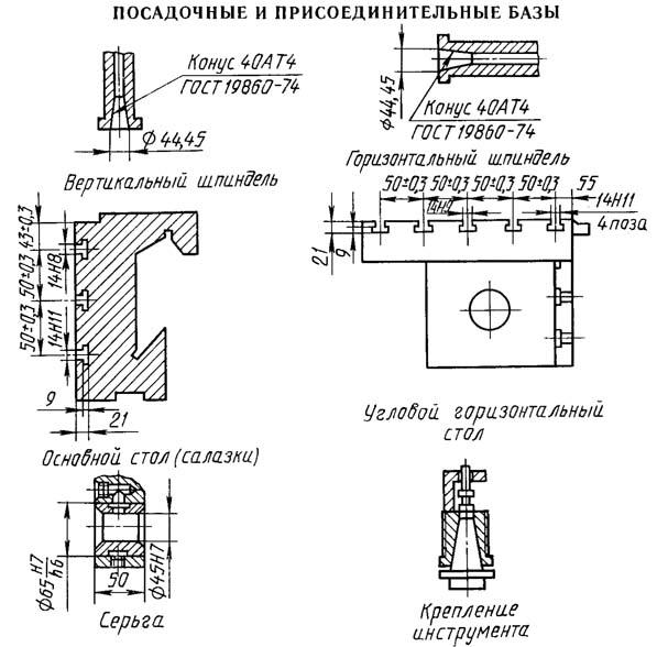 Посадочные и присоединительные базы станка 67К25ПФ2. Стол. Шпиндель