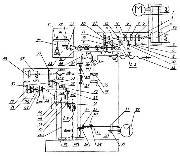 Схема кинематическая фрезерного станка 67К25ПФ2