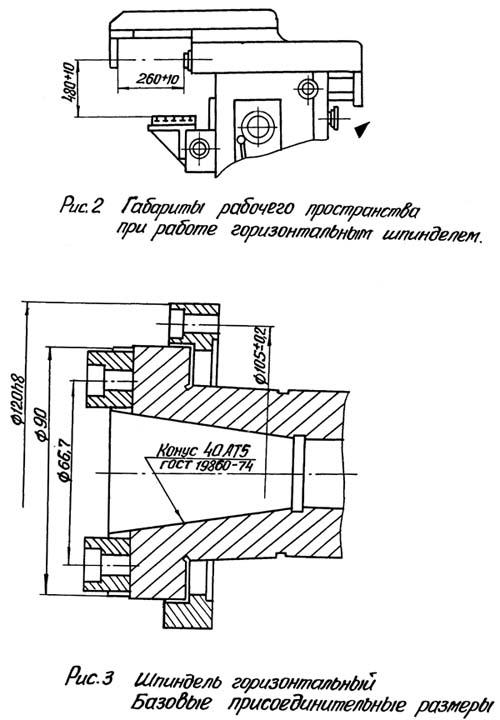 Габаритные размеры рабочего пространства и присоединительные базы фрезерного станка 6М76П с горизонтальным шпинделем
