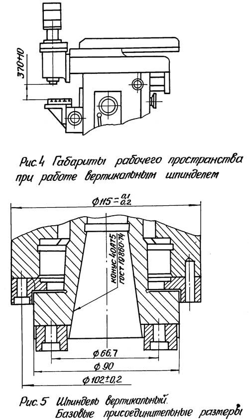Габаритные размеры рабочего пространства и присоединительные базы фрезерного станка 6М76П с вертикальным шпинделем