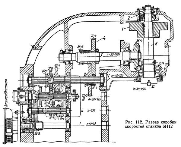 6Н12 Разрез коробки скоростей консольно-фрезерного станка
