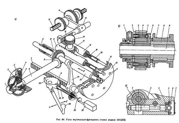6Н12 Механизм переключения скоростей в консольно-фрезерном станке