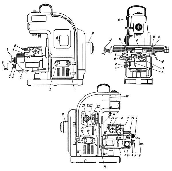 6Н12 Расположение составных частей и органов управления консольно-фрезерного станка