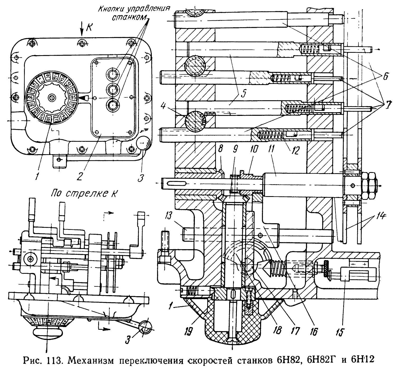 h кинематическая схема станка 6н81
