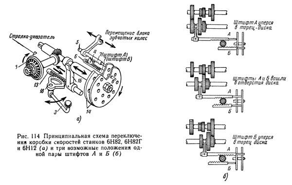 6Н82Г Схема переключения