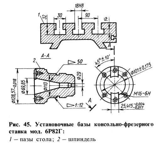 Оснастка фрезерного горизонтального станка фрезы металлорежущий инструмент