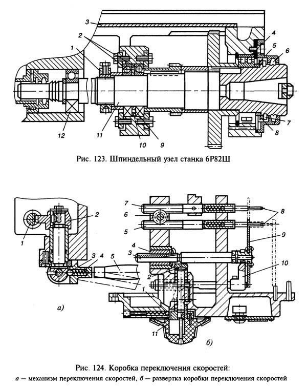 Коробка скоростей консольно-фрезерного станка 6Р82Ш