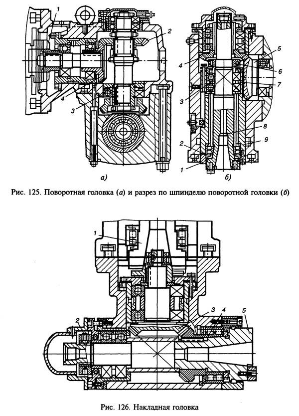 Поворотная головка консольно-фрезерного станка 6Р82Ш