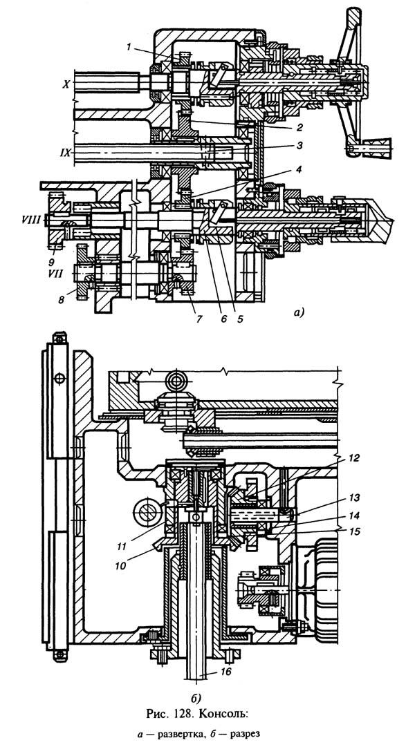 Консоль консольно-фрезерного станка 6Р82Ш