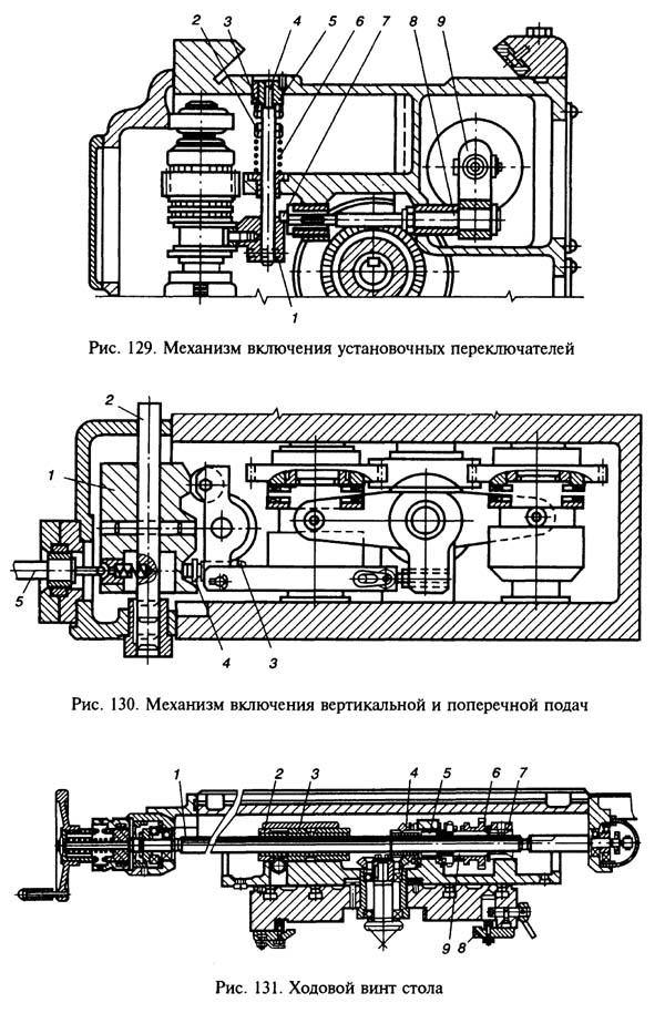 Механизм включения установочных перемещений консольно-фрезерного станка 6Р82Ш