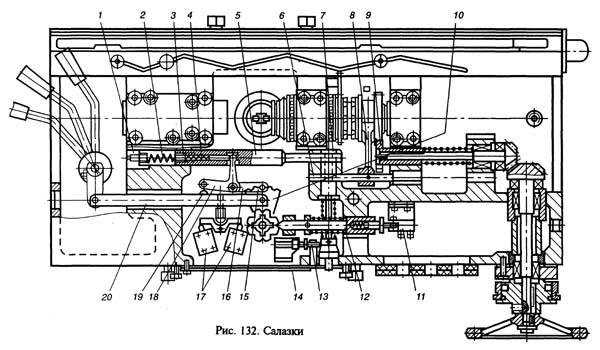 Механизм включения продольной подачи консольно-фрезерного станка 6Р82Ш
