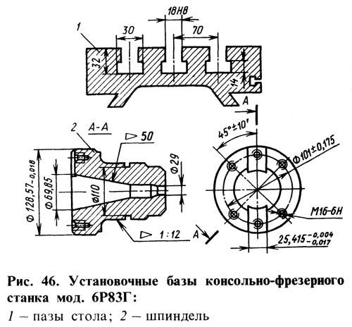 6Р82Ш Габаритные размеры рабочего пространства и присоединительные базы универсального горизонтального консольно-фрезерного станка