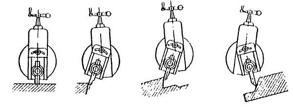 Положение суппорта и поворотной доски суппорта при строгании