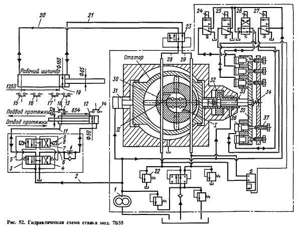 7Б55 Гидравлическая схема протяжного горизонтального станка