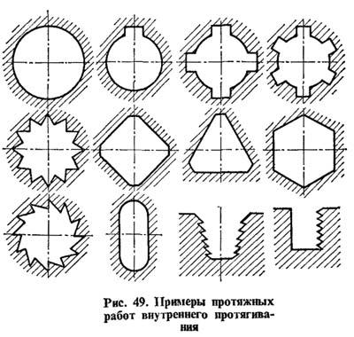 Пример протяжных работ внутреннего протягивания 7Б56
