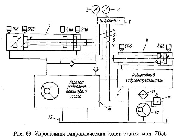 7Б56 Гидравлическая схема протяжного горизонтального станка