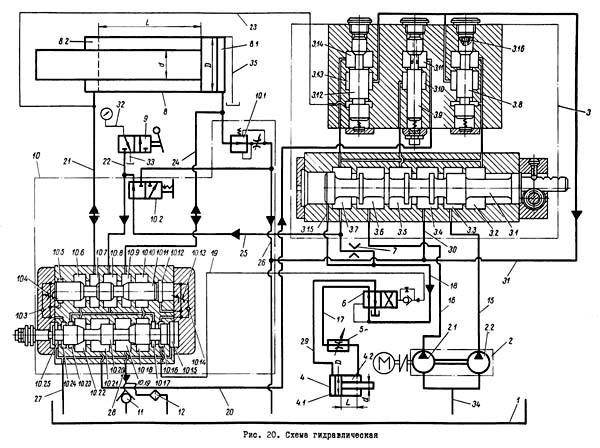 7Д36 Схема гидравлическая строгального станка