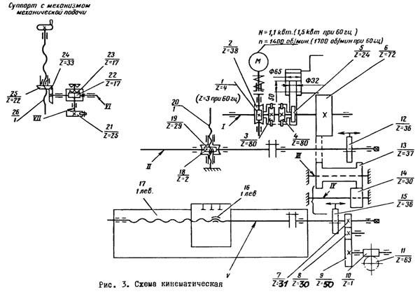 7Д36 Схема кинематическая строгального станка