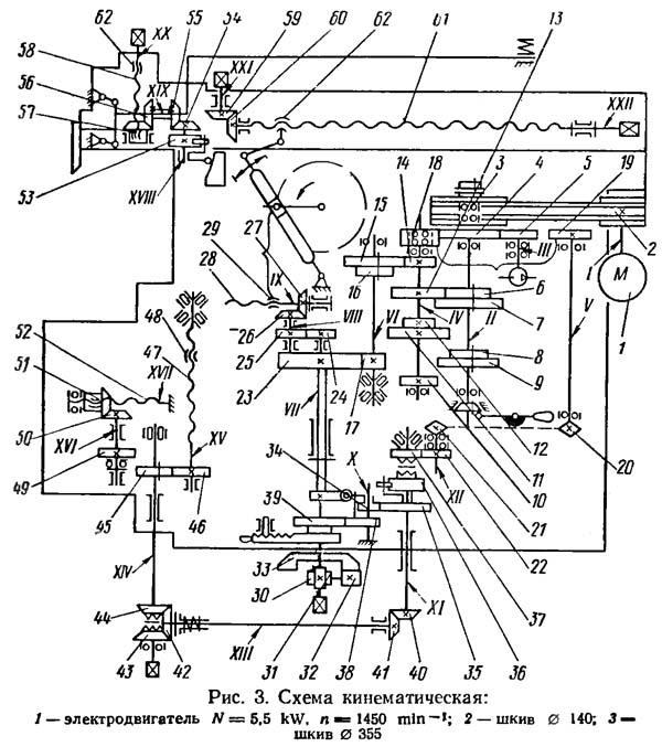 7307 Схема кинематическая строгального станка
