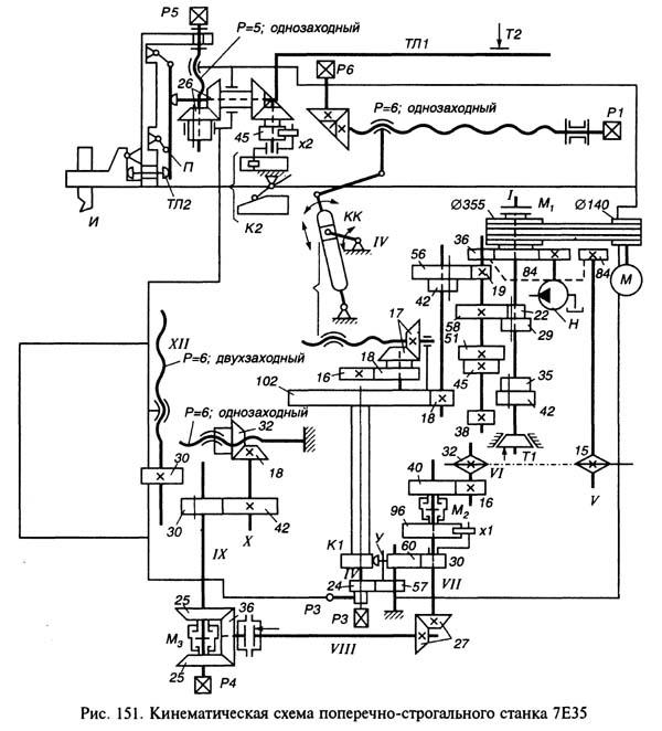 7Е35 Схема кинематическая строгального станка