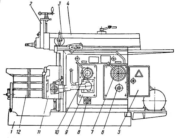 16Б05А Расположение составных частей поперечно-строгального станка