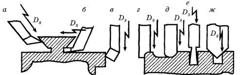 Виды поверхностей, обрабатываемых на строгальных станках