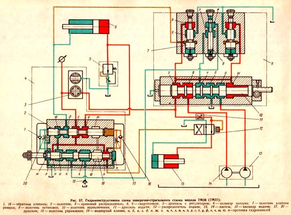7М36, 7М37 Схема гидравлическая строгального станка