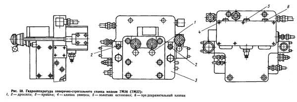 7М36, 7М37 Гидроаппаратура строгального станка