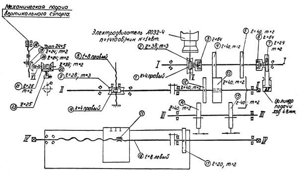 7М36, 7М37 Схема кинематическая строгального станка