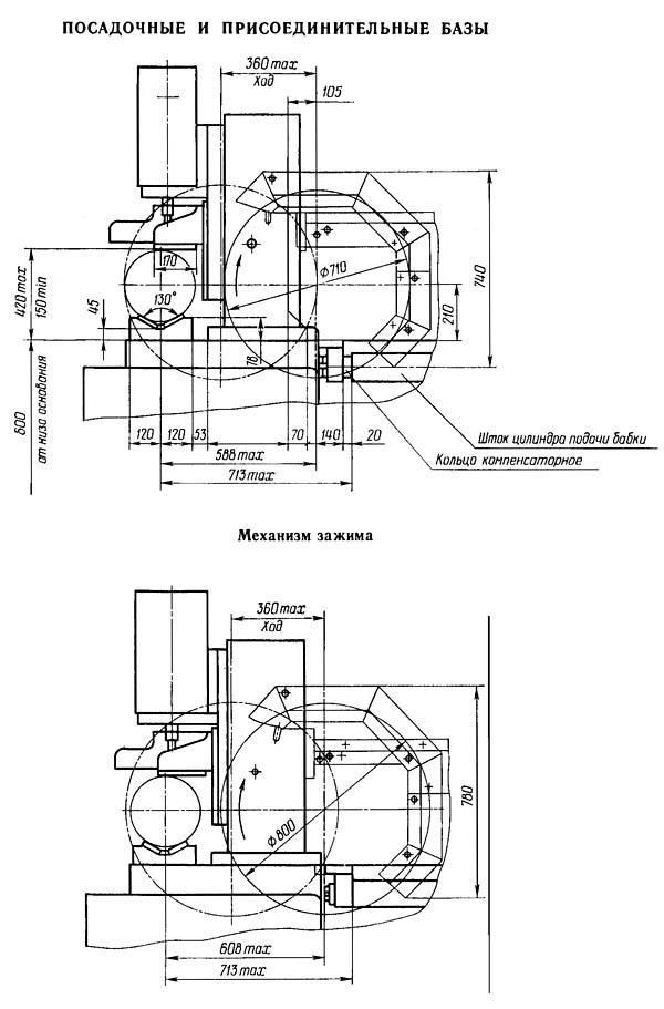 Габарит рабочего пространства отрезного станка 8Г662