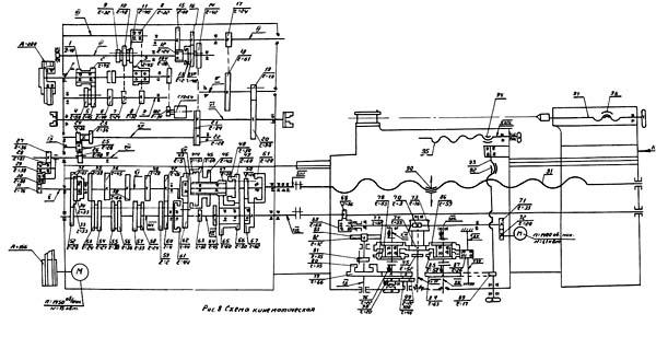Схема кинематическая трубонарезного станка 9М14