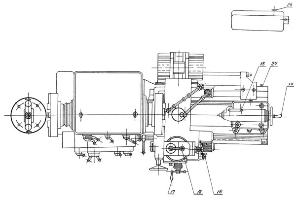 Расположение органов управления трубонарезным станком 9М14