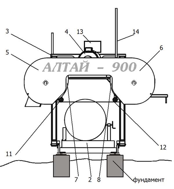 Состав ленточнопильного станка Алтай-700