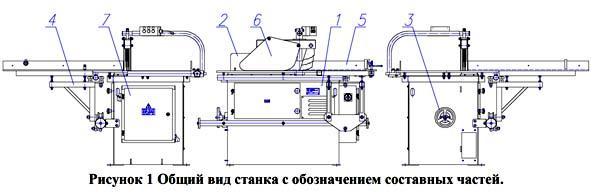 Расположение составных частей круглопильного универсального станка Ц6-2