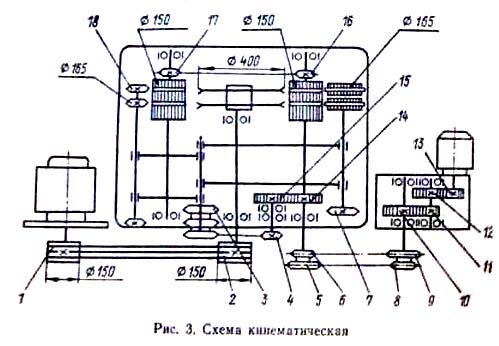 ЦА-2А Схема кинематическая станка