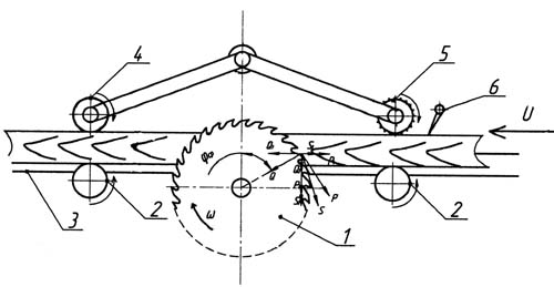 ЦА-2А Схема рабочих органов станка