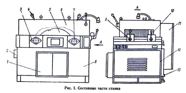 Расположение составных частей станка ЦА-2А
