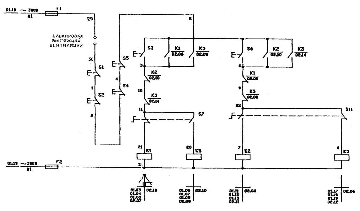 элементарная схема работы торцовочного станка