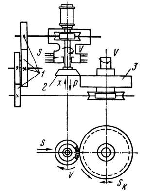 Принципиальная схема механизма вращения заготовки и движения долбяка
