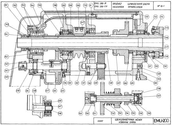 EMU-200 Коробка скоростей станка