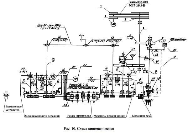 ГД-162 кинематическая схема правильно-отрезного станка для правки и резки арматуры