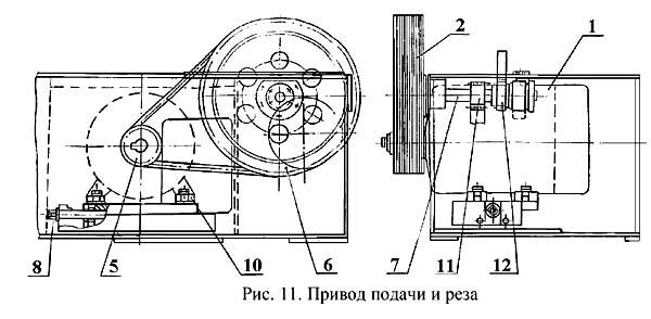 ГД-162 Привод механизма подачи и реза правильно-отрезного станка ГД-162