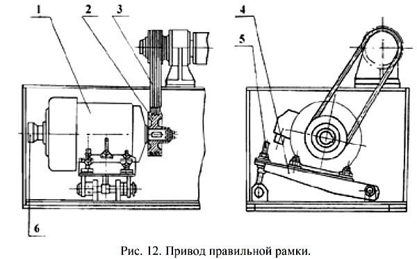 ГД-162 Привод механизма правильной рамки правильно-отрезного станка ГД-162
